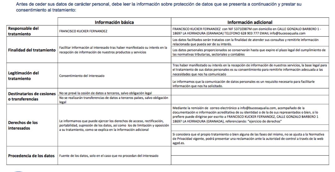Ley de protección datos